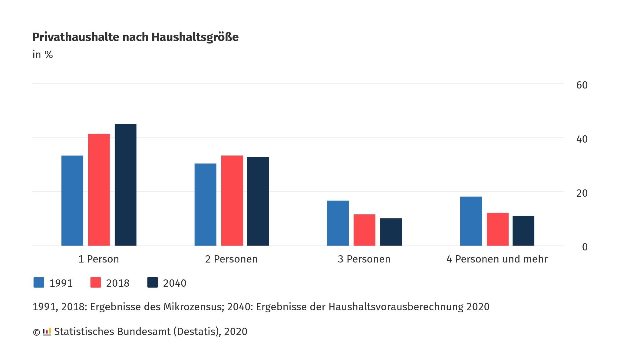 Mann deutsche durchschnittsgröße durchschnittsgröße mann