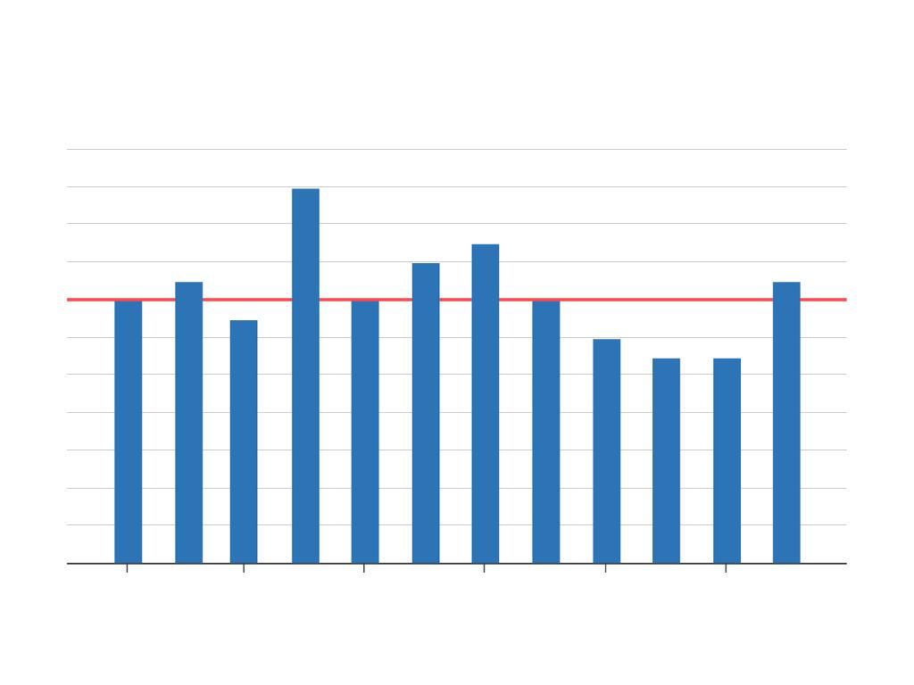 indexrechner statistisches bundesamt